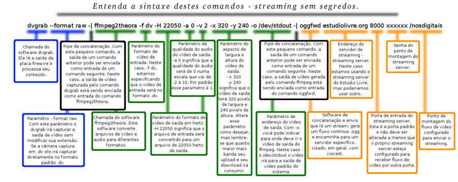 Streaming info gráfico.png